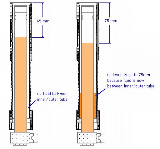 Showa front fork manual